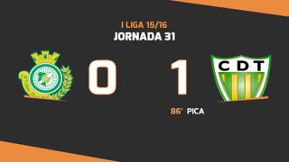 I Liga (31ªJ): Resumo Vitória FC 0-1 CD Tondela