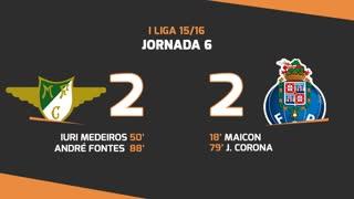I Liga (6ªJ): Resumo Moreirense FC 2-2 FC Porto