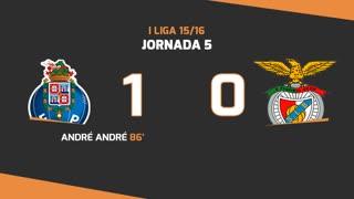 I Liga (5ªJ): Resumo FC Porto 1-0 SL Benfica