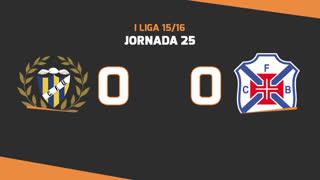 I Liga (25ªJ): Resumo U. Madeira 0-0 Belenenses