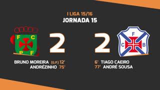 I Liga (15ªJ): Resumo FC P.Ferreira 2-2 Belenenses SAD