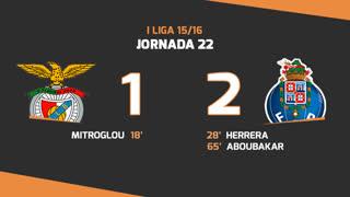 I Liga (22ªJ): Resumo SL Benfica 1-2 FC Porto