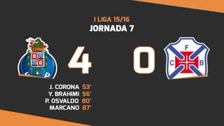 I Liga (7ªJ): Resumo FC Porto 4-0 Belenenses