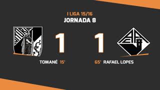 I Liga (8ªJ): Resumo Vitória SC 1-1 A. Académica