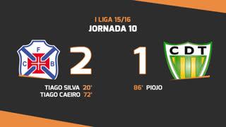 I Liga (10ªJ): Resumo Os Belenenses 2-1 CD Tondela