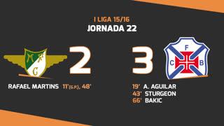 I Liga (22ªJ): Resumo Moreirense FC 2-3 Os Belenenses