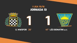 I Liga (13ªJ): Resumo Boavista FC 1-1 Estoril Praia