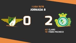 I Liga (8ªJ): Resumo Moreirense FC 0-2 Vitória FC