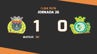I Liga (26ªJ): Resumo FC Arouca 1-0 Vitória FC