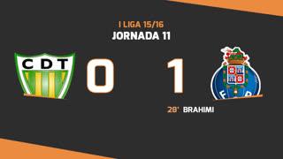 I Liga (11ªJ): Resumo CD Tondela 0-1 FC Porto