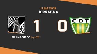 Liga NOS (4ªJ): Resumo Vitória SC 1-0 CD Tondela