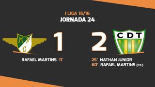 I Liga (24ªJ): Resumo Moreirense FC 1-2 CD Tondela