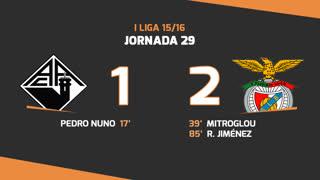 I Liga (29ªJ): Resumo A. Académica 1-2 SL Benfica