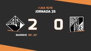 I Liga (25ªJ): Resumo A. Académica 2-0 Vitória SC