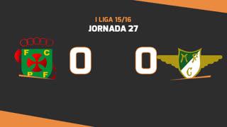 I Liga (27ªJ): Resumo FC P.Ferreira 0-0 Moreirense FC