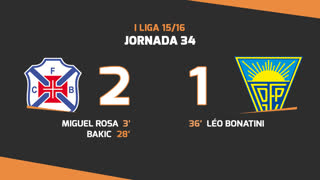 I Liga (34ªJ): Resumo Os Belenenses 2-1 Estoril Praia