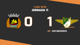 Liga NOS (11ªJ): Resumo Rio Ave FC 0-1 Moreirense FC
