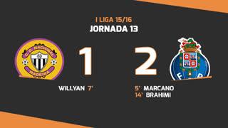 Liga NOS (13ªJ): Resumo CD Nacional 1-2 FC Porto