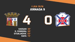 I Liga (9ªJ): Resumo SC Braga 4-0 Belenenses