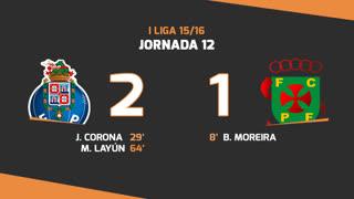I Liga (12ªJ): Resumo FC Porto 2-1 FC P.Ferreira