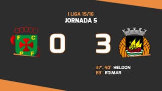 I Liga (5ªJ): Resumo FC P.Ferreira 0-3 Rio Ave FC