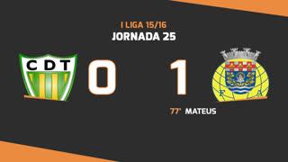I Liga (25ªJ): Resumo CD Tondela 0-1 FC Arouca