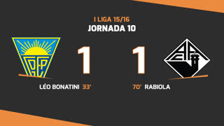 I Liga (10ªJ): Resumo Estoril Praia 1-1 A. Académica
