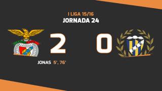 I Liga (24ªJ): Resumo SL Benfica 2-0 U. Madeira