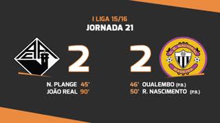 Liga NOS (21ªJ): Resumo A. Académica 2-2 CD Nacional