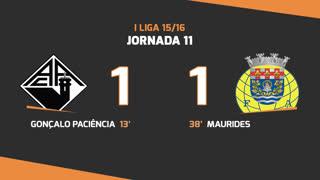 I Liga (11ªJ): Resumo A. Académica 1-1 FC Arouca