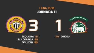 Liga NOS (11ªJ): Resumo CD Nacional 3-1 Marítimo M.