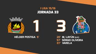 I Liga (33ªJ): Resumo Rio Ave FC 1-3 FC Porto