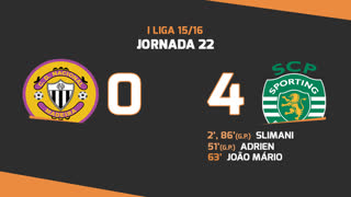 I Liga (22ªJ): Resumo CD Nacional 0-4 Sporting CP