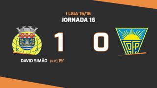 I Liga (16ªJ): Resumo FC Arouca 1-0 Estoril Praia