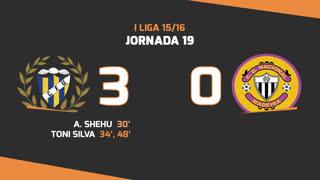 I Liga (19ªJ): Resumo U. Madeira 3-0 CD Nacional