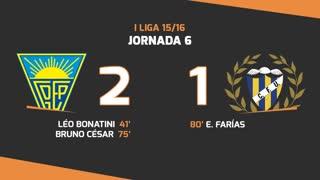 I Liga (6ªJ): Resumo Estoril Praia 2-1 U. Madeira