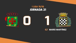 I Liga (21ªJ): Resumo FC P.Ferreira 0-1 Boavista FC