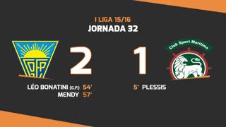 I Liga (32ªJ): Resumo Estoril Praia 2-1 Marítimo M.
