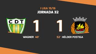 I Liga (32ªJ): Resumo CD Tondela 1-1 Rio Ave FC