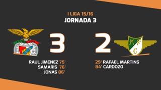 Liga NOS (3ªJ): Resumo SL Benfica 3-2 Moreirense FC