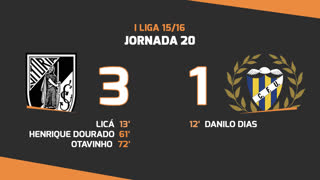 Liga NOS (20ªJ): Resumo Vitória SC 3-1 U. Madeira