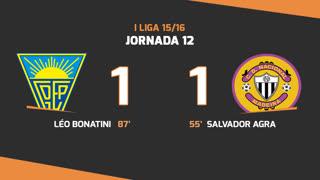 I Liga (12ªJ): Resumo Estoril Praia 1-1 CD Nacional