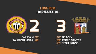 I Liga (18ªJ): Resumo CD Nacional 2-3 SC Braga