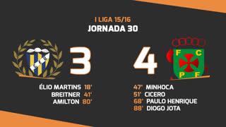 I Liga (30ªJ): Resumo U. Madeira 3-4 FC P.Ferreira