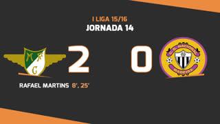 Liga NOS (14ªJ): Resumo Moreirense FC 2-0 CD Nacional