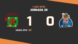 I Liga (29ªJ): Resumo FC P.Ferreira 1-0 FC Porto