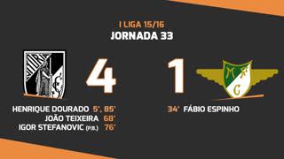 I Liga (33ªJ): Resumo Vitória SC 4-1 Moreirense FC