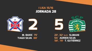 I Liga (28ªJ): Resumo Belenenses 2-5 Sporting CP