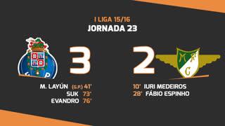 I Liga (23ªJ): Resumo FC Porto 3-2 Moreirense FC