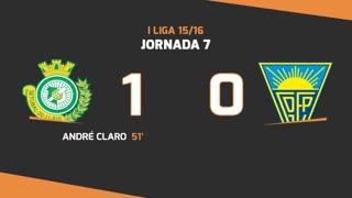I Liga (7ªJ): Resumo Vitória FC 1-0 Estoril Praia